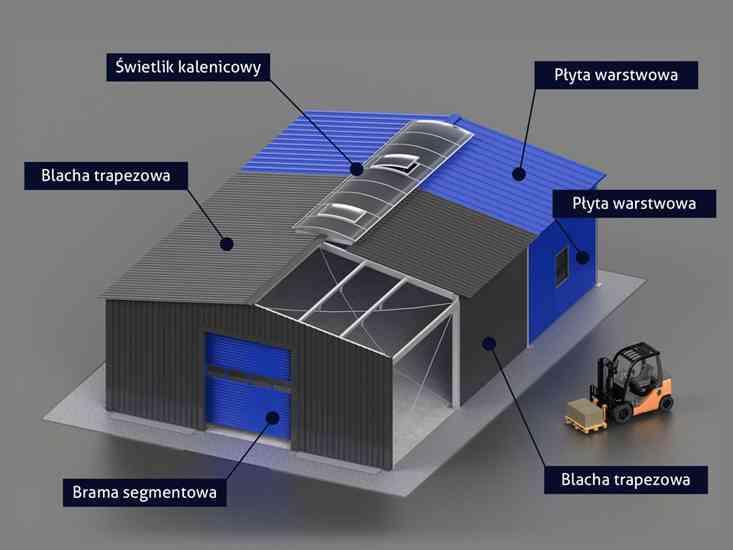 Projekt hali stalowej producenta 4Tech z świetlikiem dachowym