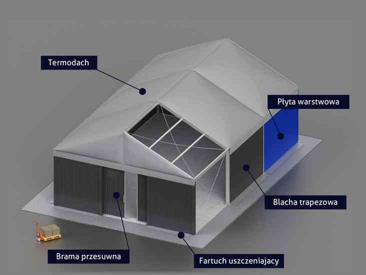 Hala namiotowa projekt z termodachem i płytą warstwową
